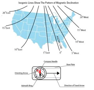 what is magnetic declination