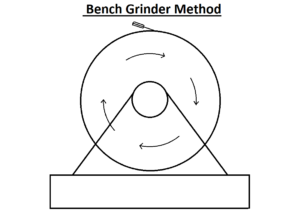 bench grinder method