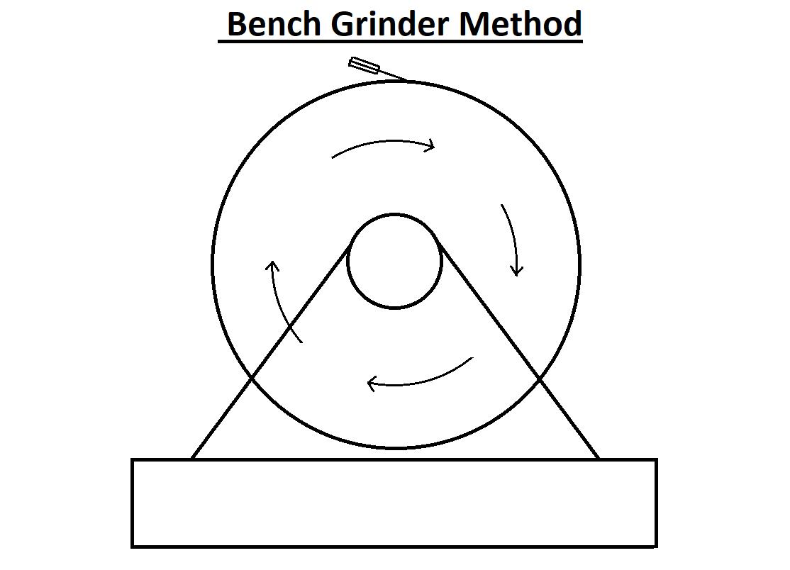 bench grinder method