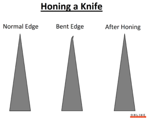 honing a knife