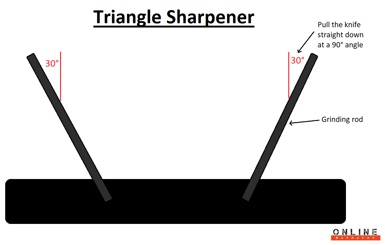 triangle sharpener